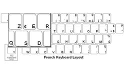 French Language Keyboard Labels