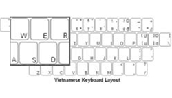 Vietnamese Language Keyboard Labels