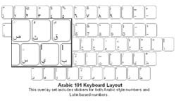 Arabic Opaque Keyboard Labels - White Letters on Black