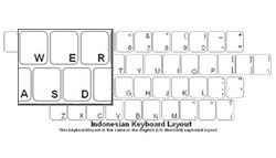 Indonesian Language Keyboard Labels