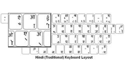 Hindi Language Keyboard Labels