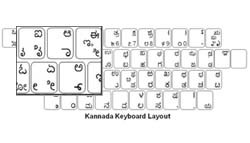Kannada Language Keyboard Labels