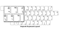Gujarati Language Keyboard Labels