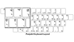 Punjabi Language Keyboard Labels