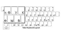 Tatar Language Keyboard Labels