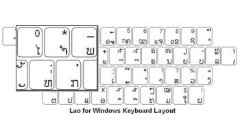 Lao Language Keyboard Labels