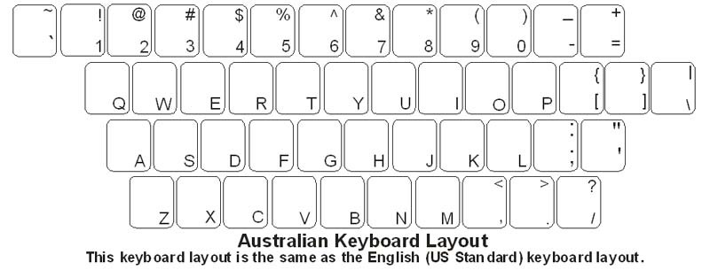 blank computer keyboard diagram