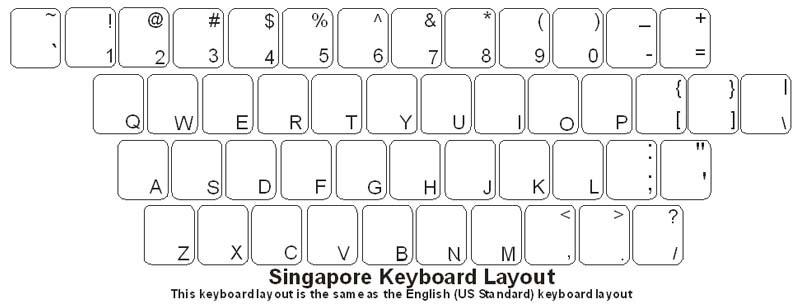 Singapore Language Keyboard Labels - Us keyboard map name
