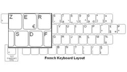 French Keyboard Labels