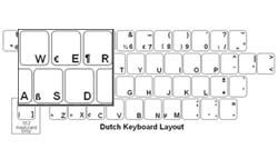 Dutch Language Keyboard Labels