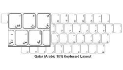 Qatar (Arabic) Language Keyboard Labels