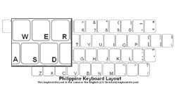 Phillippino Language Keyboard Labels