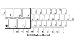 Baskir Language Keyboard Labels
