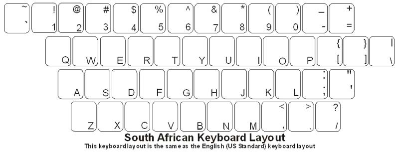 South African Keyboard Labels