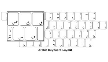 Arabic Language Keyboard Labels