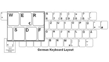 German Language Keyboard Labels