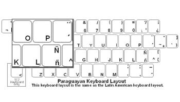 Parguaian (Spanish) Language Keyboard Labels