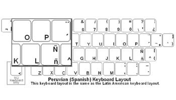 Peruvian (Spanish) Language Keyboard Labels