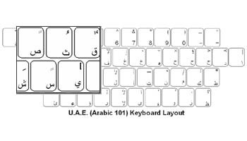 Arabic language keyboard labels uae arabic language keyboard labels altavistaventures Image collections