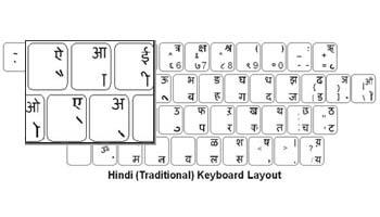 hindi language keyboard labels