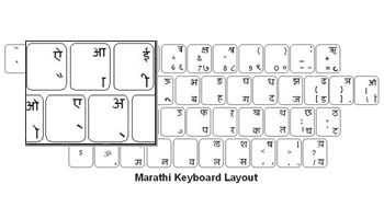 Marathi Language Keyboard Labels